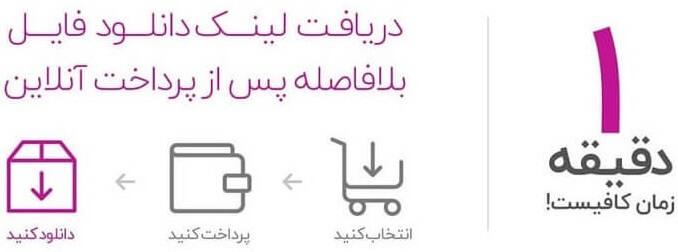 مراحل-خرید-از-سایت-تی-فایل-tifile.ir-و-تضمین-کیفیت-محصولات